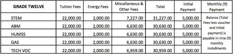 Proposed School fees 2018-19-posting-eamo from Finance SHS based on previous year - Grade Twelve