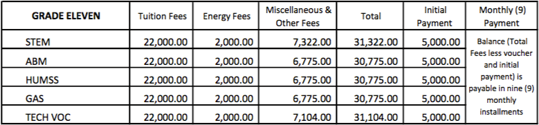 Proposed School fees 2018-19-posting-eamo from Finance SHS based on previous year - Grade Eleven
