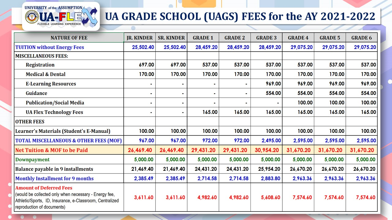 (1) UAGS Tuition and MOF 2021-2022