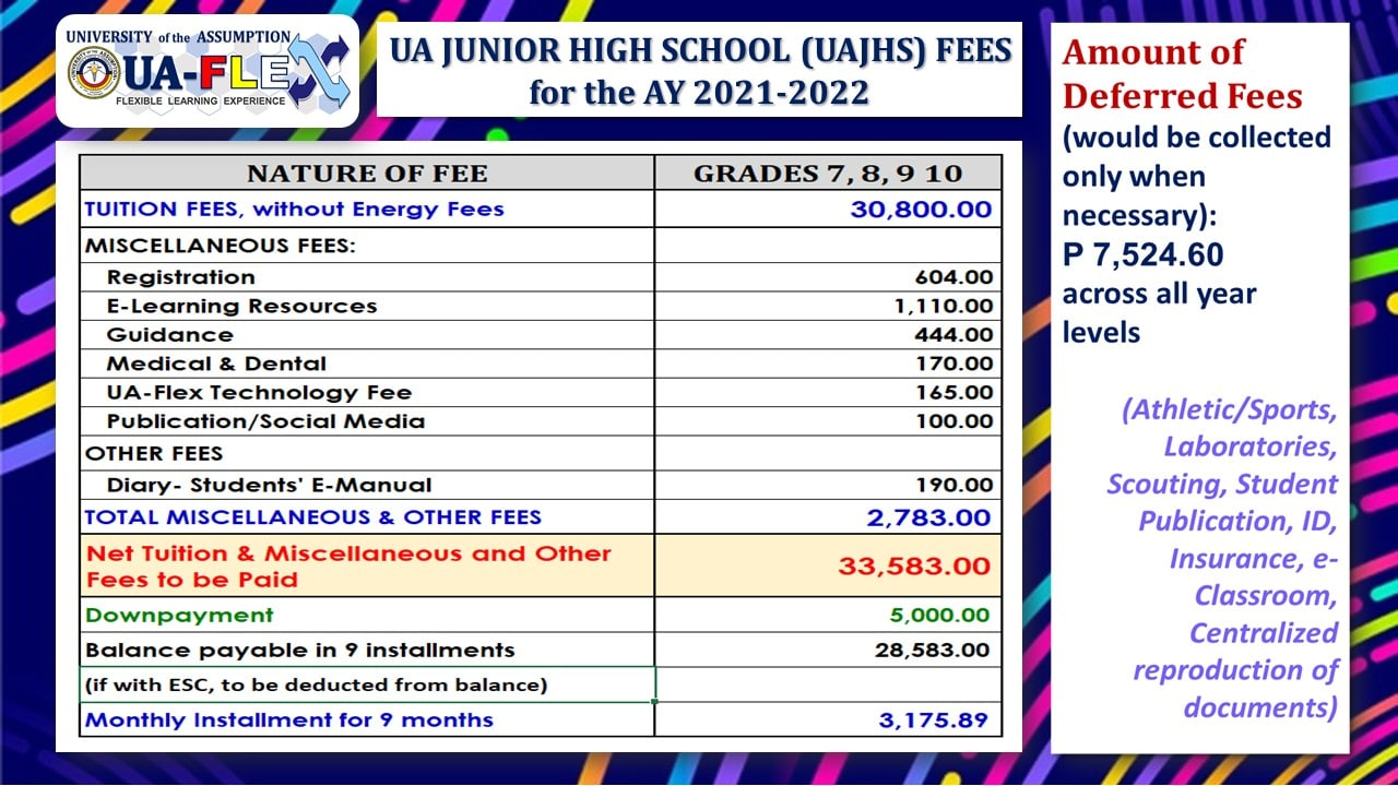 (3i) UAJHS Tuition and MOF 2021-2022