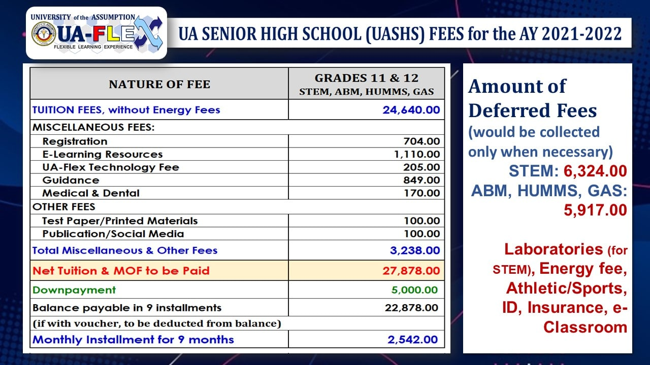 (5i) UASHS Tuition and MOF 2021-2022
